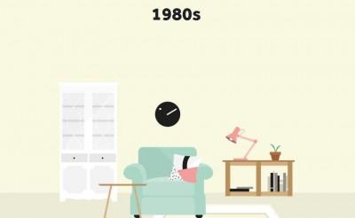 El Diseño de Interiores a través de los años